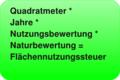Die 111 Regel: 1 m² 1 EUR 1 Jahr