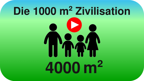 The 1000 m² Civilization More space for nature, more space for humans, stop wasting land through inefficient use, stop destroying nature for the nonsensically inefficient.